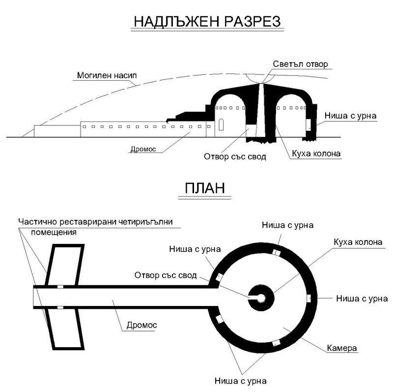 Поморие-тракийска-гробница-схема-план